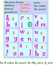 medium_table-chiffres-lettre.jpg