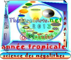 boson de higgs, futurologie,