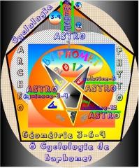 la cyclologie, cycle-milankovitch, l'année tropique,