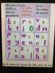l'alphabet de l'univers de Galilée,