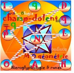 mandala, taméry, métaphysique, géométrie d'or