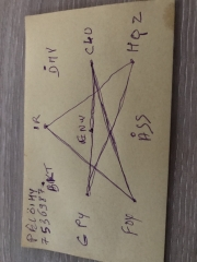 pentagramme, phiÖley, pelÖihy, astrologie, astronomie,