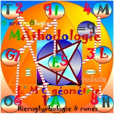 tifinaghe, ärithmologie,