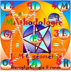 tadat'TCM, ingénierie, rouwyzi, métamorphologie,