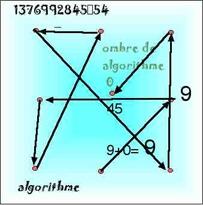 medium_1-etude-geometrie-algorithm.jpg