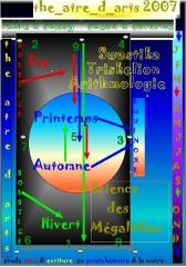 cyclologie, l'année tropique, baphomet, G'astronomie,